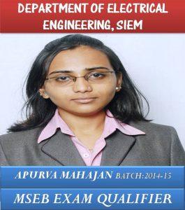 Competitive Exam Qualifier