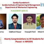 Students placed in Infosys (A.Y. 2020-21)
